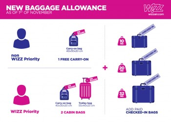 wizzair_new_hand_luggage_rules
