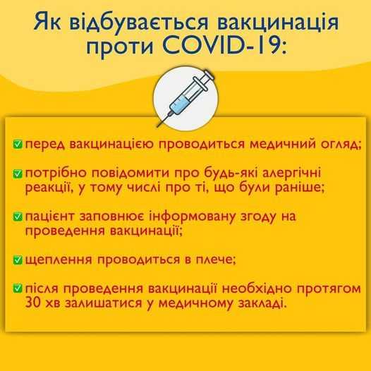 как производится вакцинация