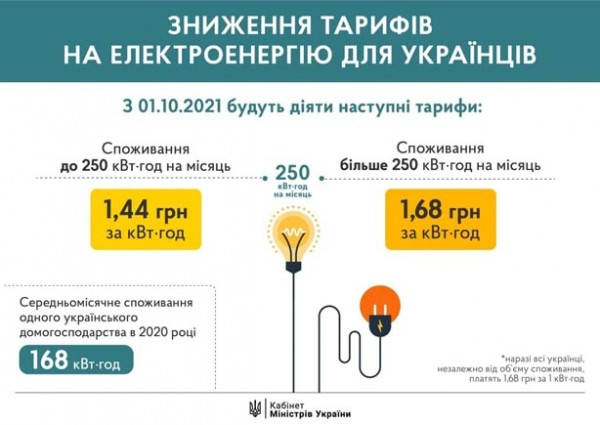 тариф электро