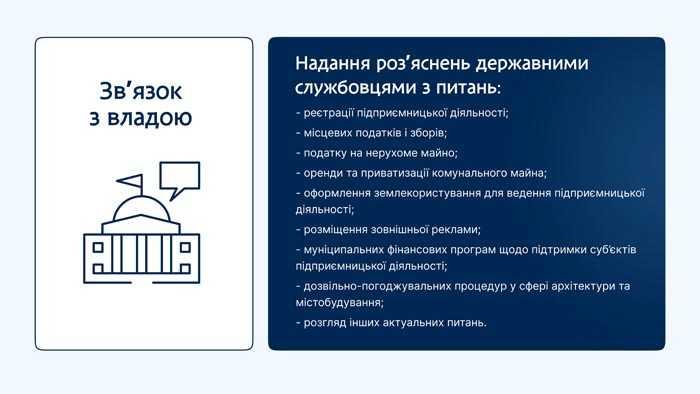 Презентація_Бізнес_Простір_Дніпра (5)